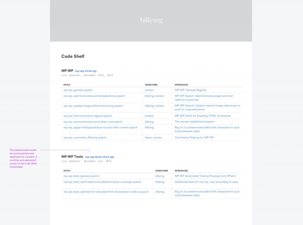 Code Shelf